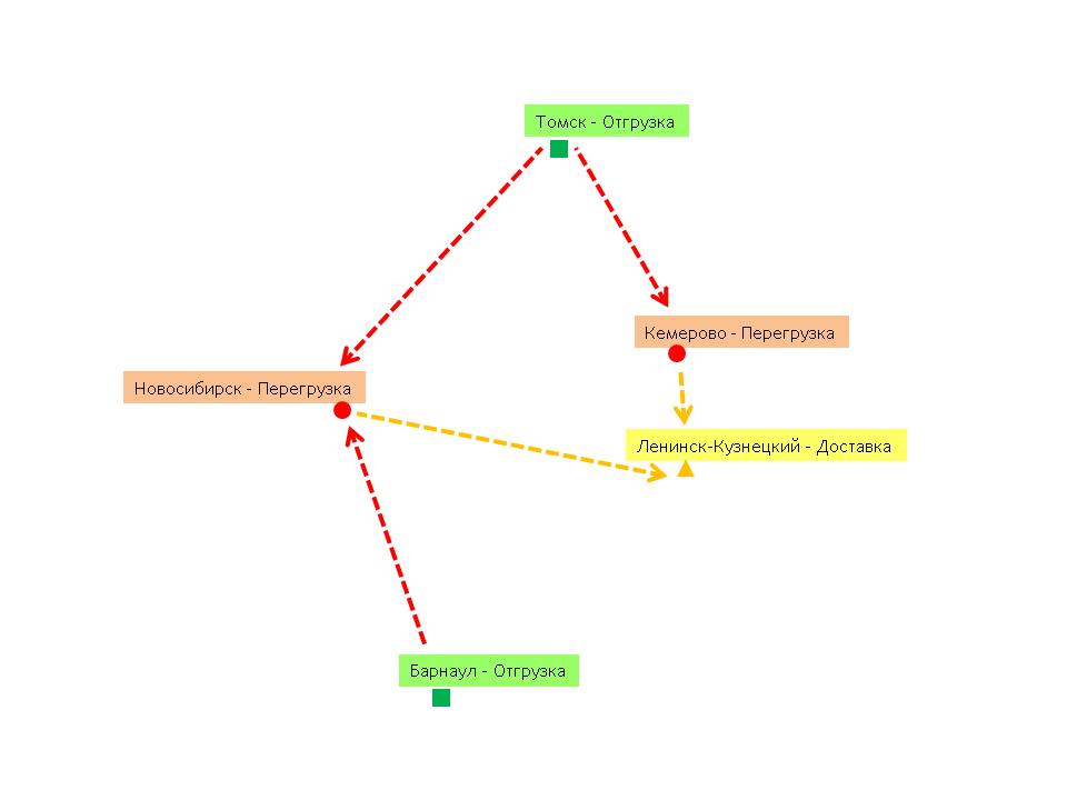 Схема транспортной сети
